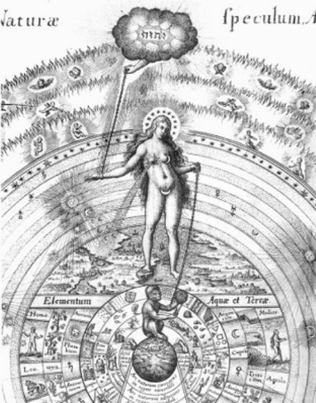 The Gnostic Scenario of the Earth Goddess Sophia Animamundi